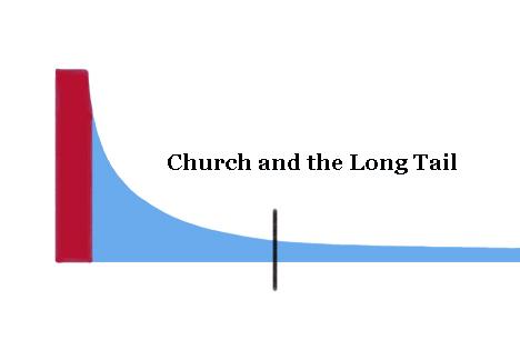 longtail-copy.jpg